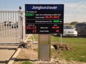 jungbunzlauer_led-tafel_unfallfreie_tage_3