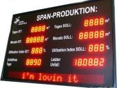 Produktionsanzeige mit Unfallstatistik