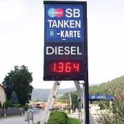 LED-Tankstellenpreisanzeige