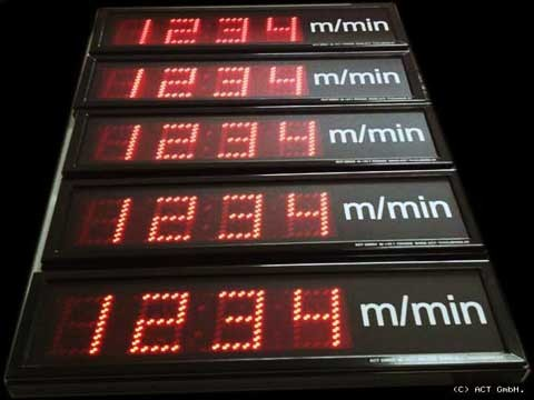 LED-Produktionsanzeige