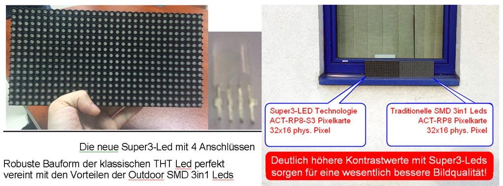 Led-Videowand Pixelkarte mit Super3 LEDs